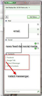 Hampir semua orang sudah pernah merasakan  Trillian Instant Messenger Aplikasi Multifungsi Akun Messenger