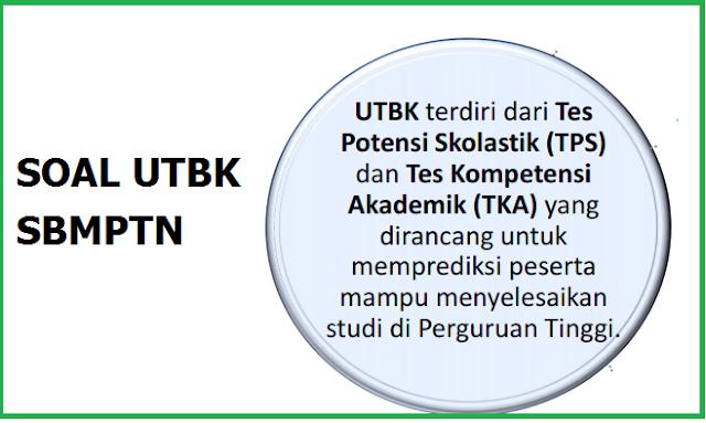 Latihan Soal Utbk Sbmptn Tps Tka Soshum Dan Saintek Tahun 2021 Pendidikan Kewarganegaraan Pendidikan Kewarganegaraan