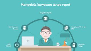 aplikasi-payroll-karyawan
