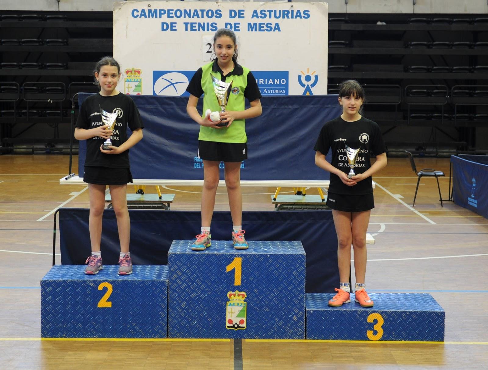 avil s tenis de mesa resultados de los campeonatos de