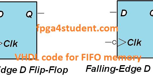 VHDL code for D Flip Flop - FPGA4student com