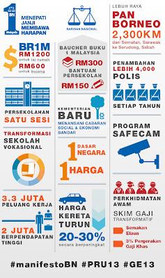 Image result for manifesto bn 2013