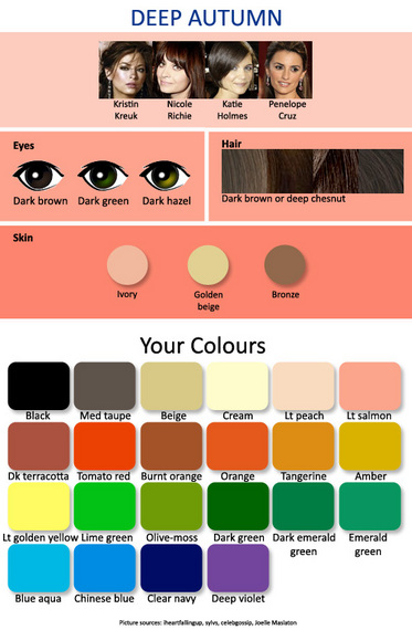 Expressing Your Truth Blog Skin Tones By Season