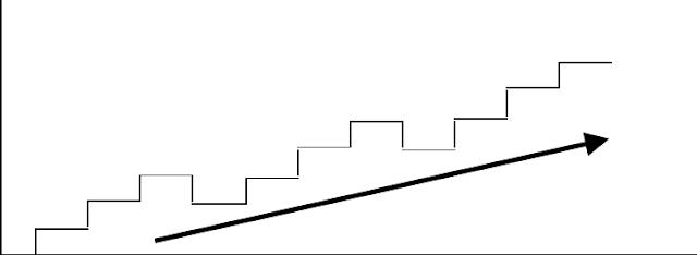 sistem tangga tudor bompa