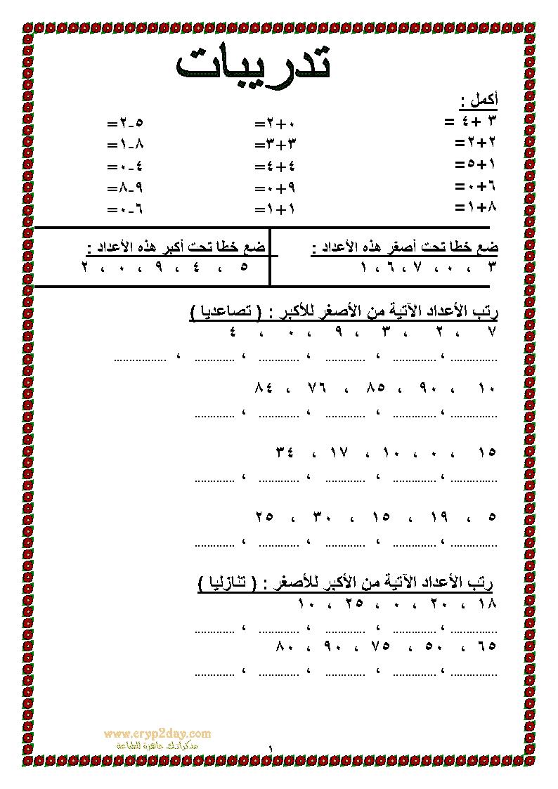 نماذج امتحانات كامبردج الدولية pdf