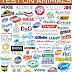 ΓΙΑ ΝΑ ΜΗΝ ΞΕΧΝΑΜΕ! Ποιες εταιρείες κάνουν πειράματα σε ζώα...
