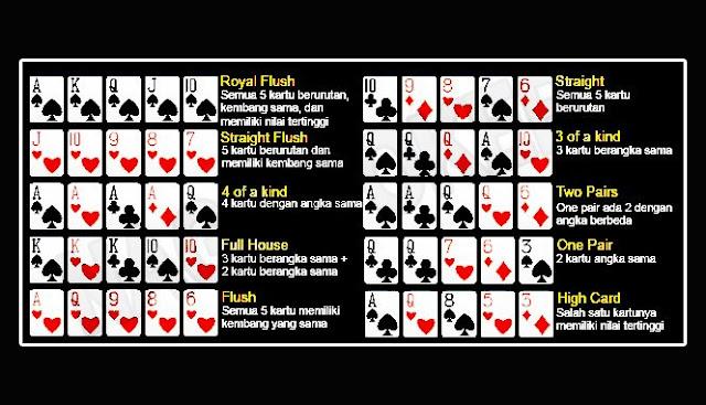DominoQQ-cara-meningkatkan-kemenangan-dalam-poker-online