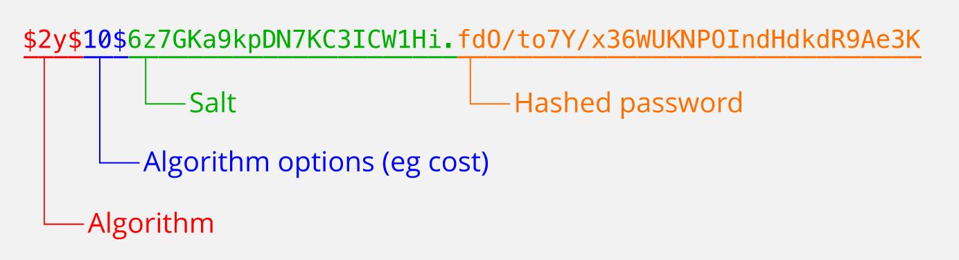 Cara membuat Password hash dengan PHP