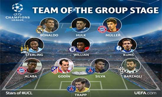 11 Pemain Terbaik Di Liga Champions Musim 2016-2017