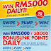 Bonuslink Contest: Swipe, Pump, and Stand a chance to win RM5,000 + 50,000 points daily when you purchase Shell fuels