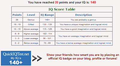 Tempat Test IQ Lengkap 2014