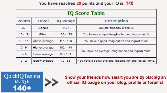 Ayo Coba Test IQ Kamu Lewat Test IQ Online