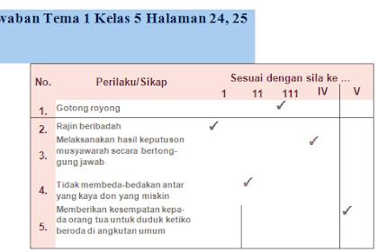 Kunci Jawaban Kelas 5 Tema 1 Halaman 24 25 26 27 28 dan 29