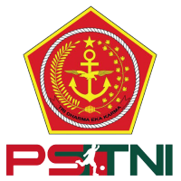 Recent Complete List of PS TNI Roster 2018 Players Name Jersey Shirt Numbers Squad - Position