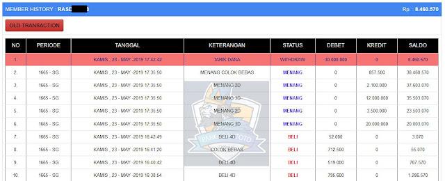 Jackpot Singapore Result 23 Mei 2019