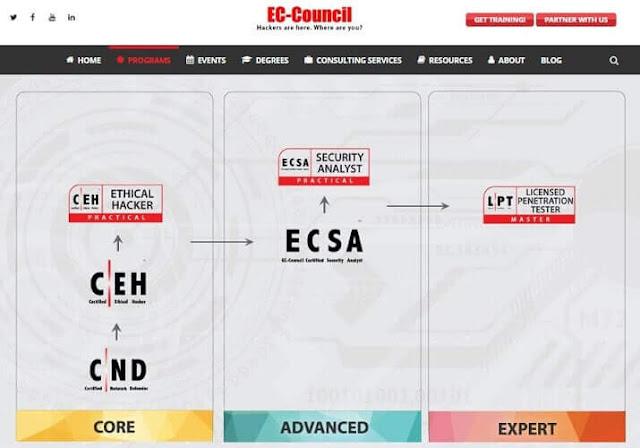 EC-Council-ceh-course