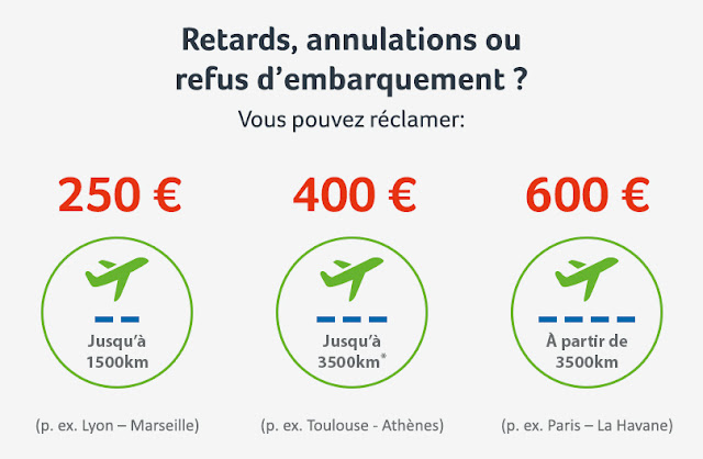 compensations-financieres-lors-d-un-vol-annule-ou-retarde