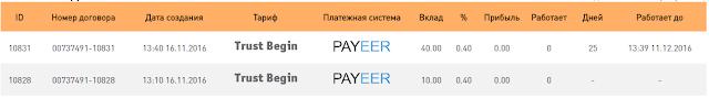 trust-premier.com хайп