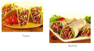 Difference Between Taco and Burrito