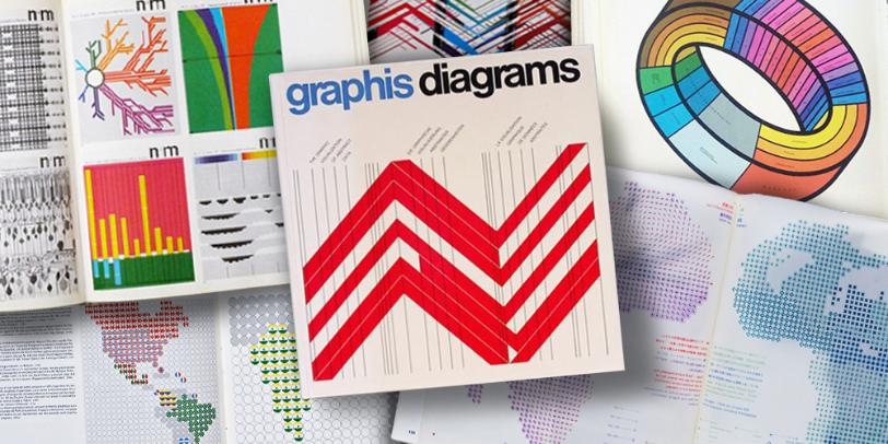 My Copy of Graphis Diagrams