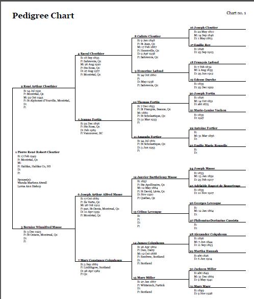 Printables Pedigree Chart Worksheet printables pedigree charts worksheet safarmediapps worksheets intrepidpath progeny genealogy family group record index a nfptr