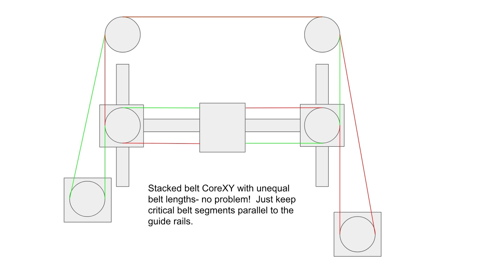 Mark Rehorst's Tech Topics: CoreXY Mechanism Layout and Belt Tensioning
