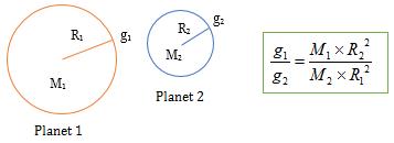 rumus perbandingan medan gravitasi instafisika