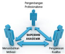 www.berkassekolah.com