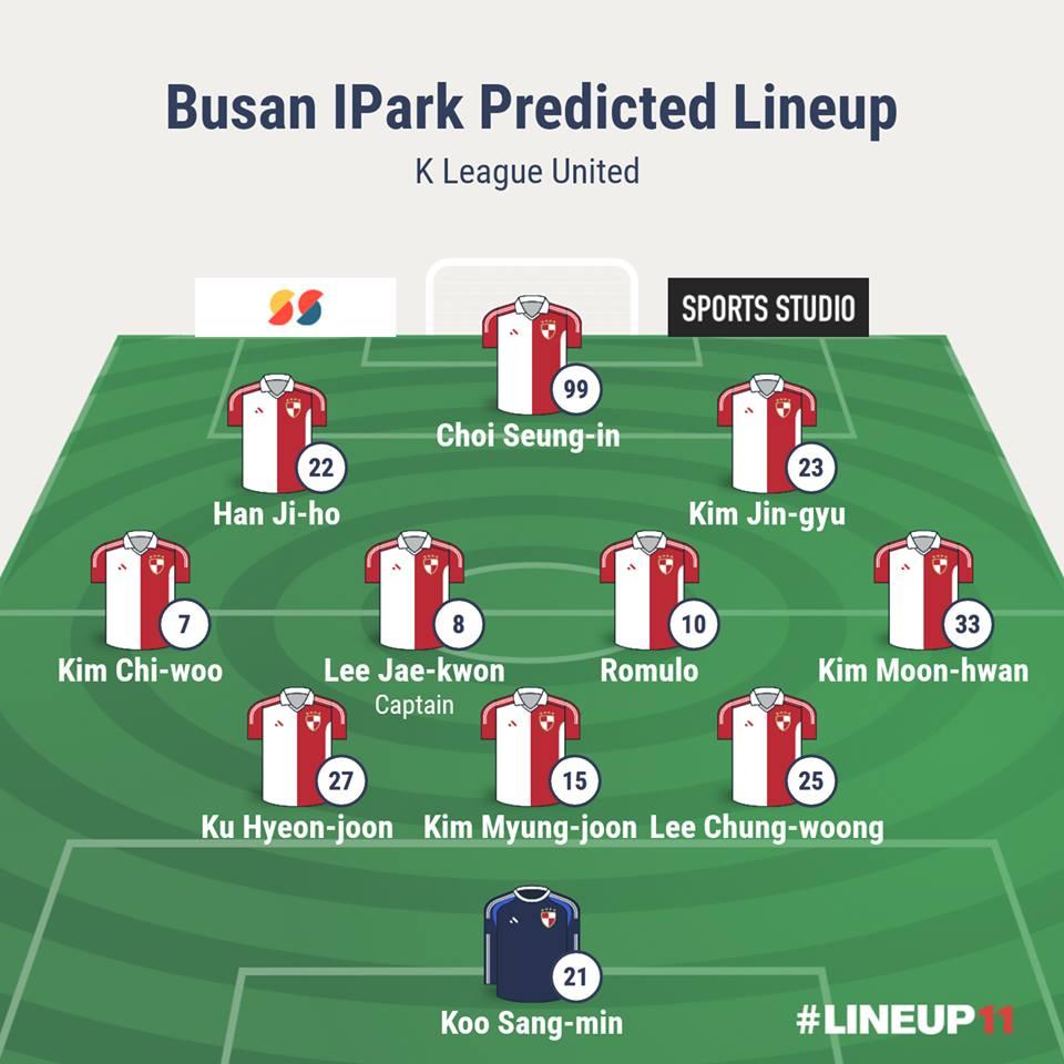 Preview: Busan IPark vs Gwangju FC K League 2