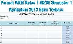 Format KKM Kelas 1 SD/MI Semester 1 Kurikulum 2013 Edisi Terbaru