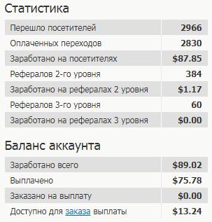 bestchange.ru как заработать