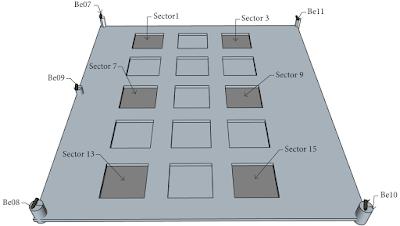 Zona de localización indoor