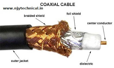 computer networking cable coaxial