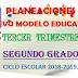 PLANEACIONES NUEVO MODELO EDUCATIVO  (Tercer Trimestre)  2° PRIMARIA CICLO ESCOLAR 2018-2019.