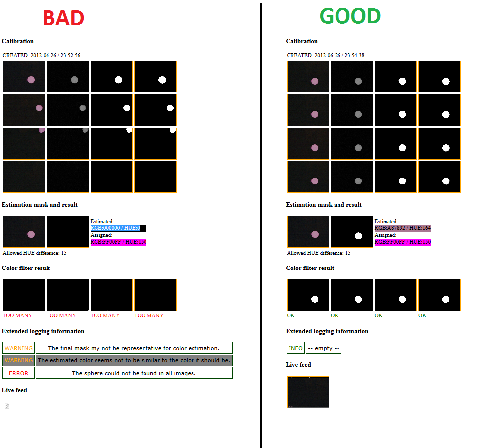 Move On PC - Google Summer of Code 2012: 4th OpenCV PSMove Example