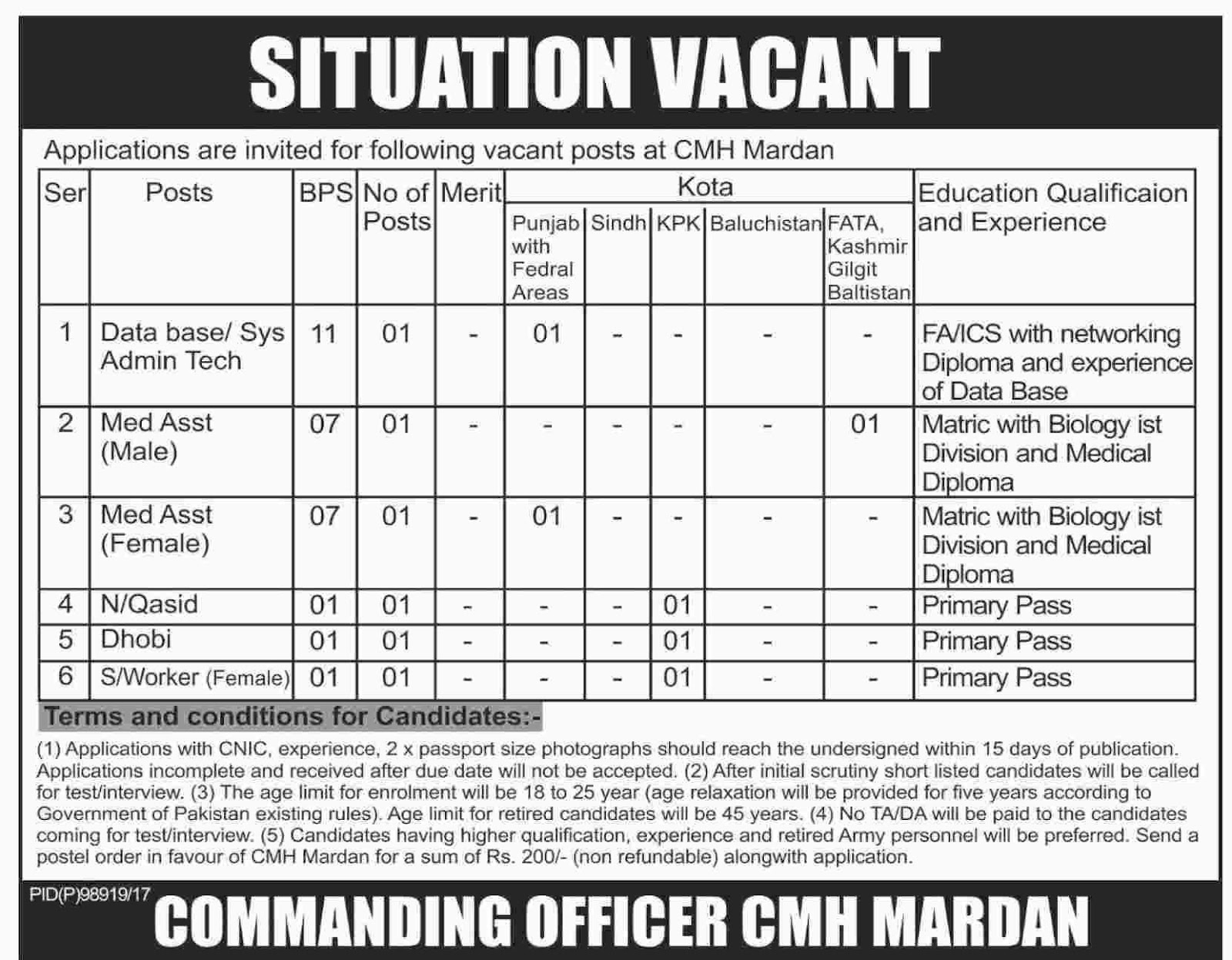 Military Hospital CMH Mardan KPK Jobs