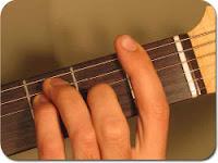barre akordi, barre hvatovi, bare akord, bare akordi