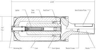 Uav System Diagram, Uav, Free Engine Image For User Manual