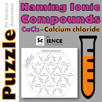 Naming Ionic Compounds Puzzle