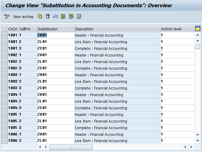 All About SAP: Substitution Configuration in SAP (OBBH)