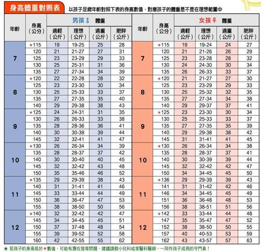 順天國小午餐營養教育網: 四月 2012