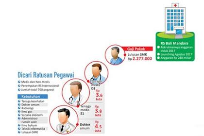 Butuh 700 Orang Karyawan di RS Internasional Bali Mandara