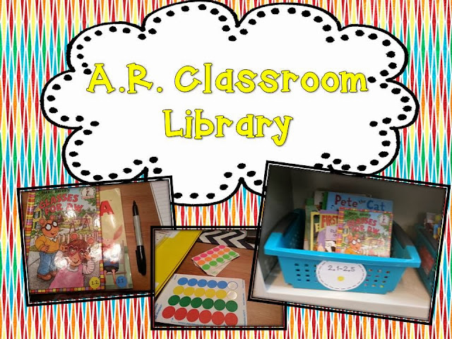 Making your classroom library into an A.R. Library