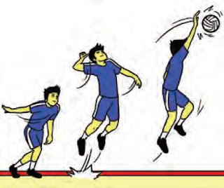 Gambar Salah satu teknis permainan bola voli