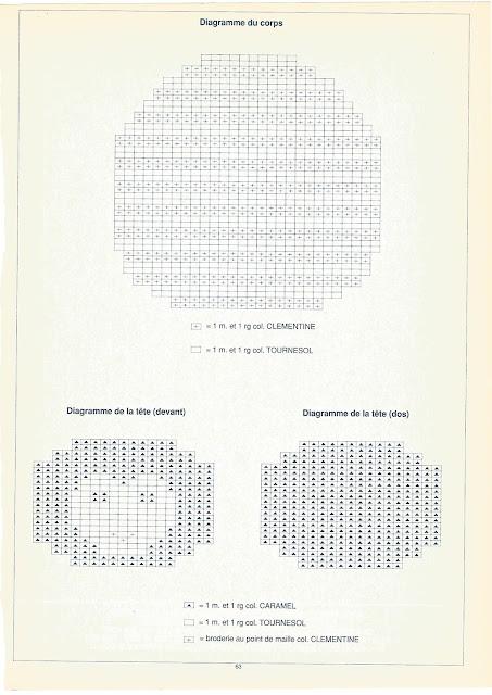 Diagramme doudou abeille au tricot