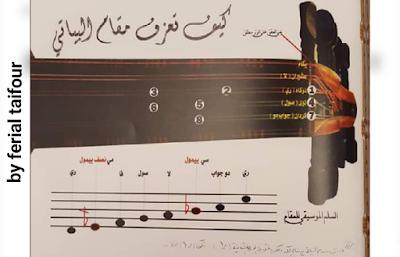 معلومات مفيدة مقام البيات وكافة سلالم البيات المستخرجة منه وتمارين على الفروع المستخرجة منه تقديم الأستاذة ferial taifour