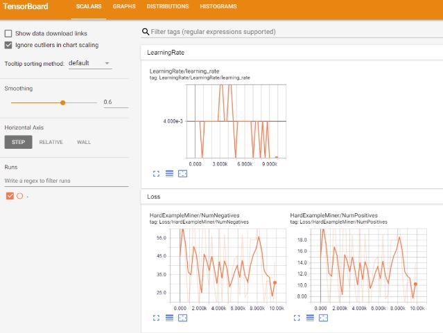 Tensorflow Csv To Tfrecord