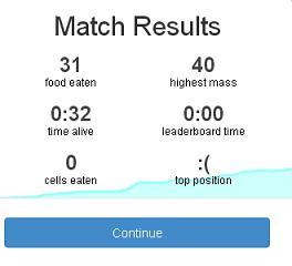 Agar.io results