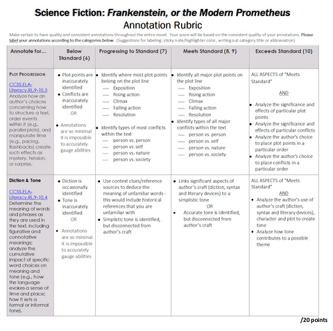 frankenstein tone essay How to plan an essay  frankenstein, volume 3, chapter 4  the only way his attendants can understand him is to 'read' his body language and the tone or manner .
