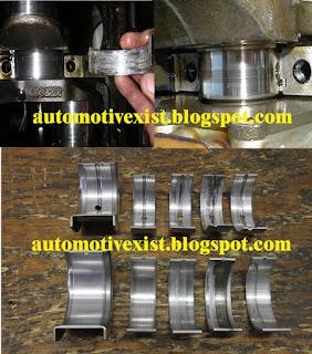mungkin komponen penyaring oli atau yang lebih dikenal dengan sebutan oil filter  Fungsi Saringan Oli Atau Oil Filter Pada Mesin Mobil